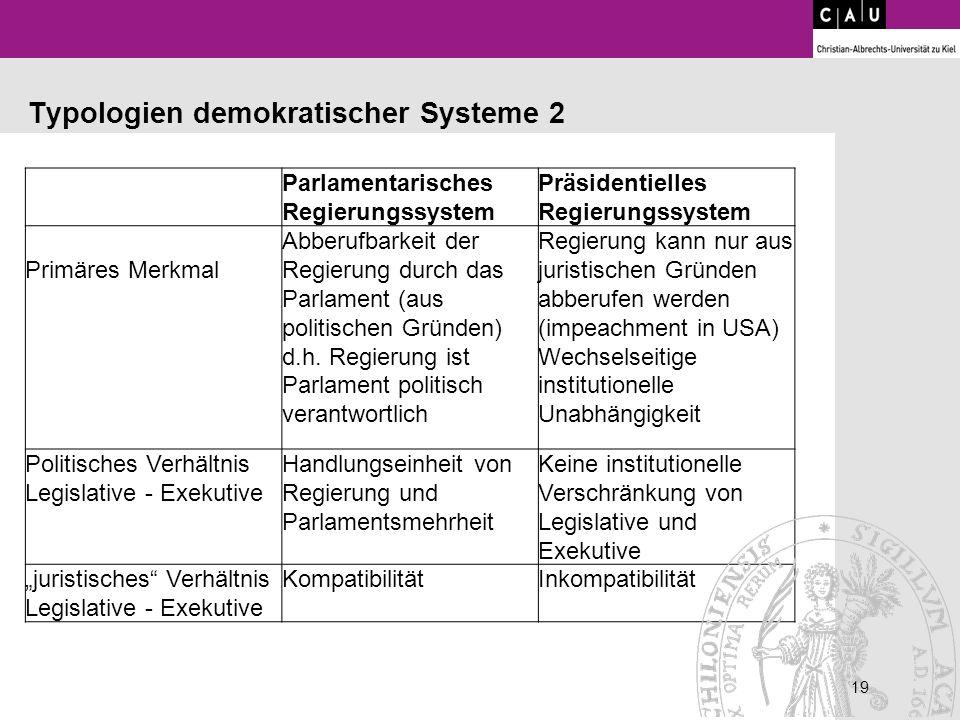 19 Parlamentarisches Regierungssystem Präsidentielles Regierungssystem Primäres Merkmal Abberufbarkeit der Regierung durch das Parlament (aus politisc