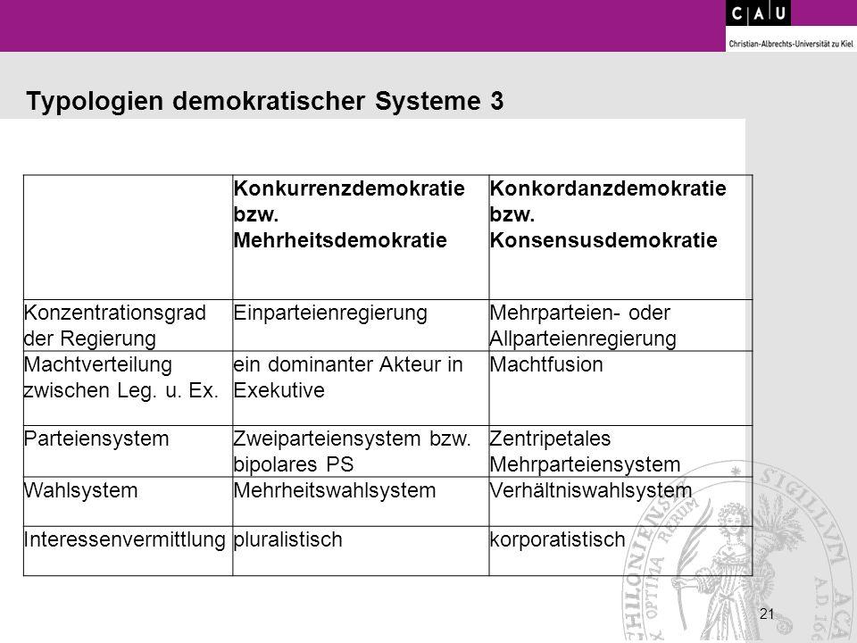 21 Typologien demokratischer Systeme 3 Konkurrenzdemokratie bzw. Mehrheitsdemokratie Konkordanzdemokratie bzw. Konsensusdemokratie Konzentrationsgrad