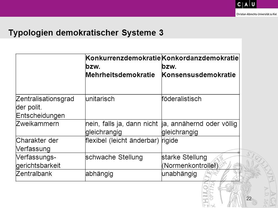 22 Typologien demokratischer Systeme 3 Zentralisationsgrad der polit. Entscheidungen unitarischföderalistisch Zweikammernnein, falls ja, dann nicht gl