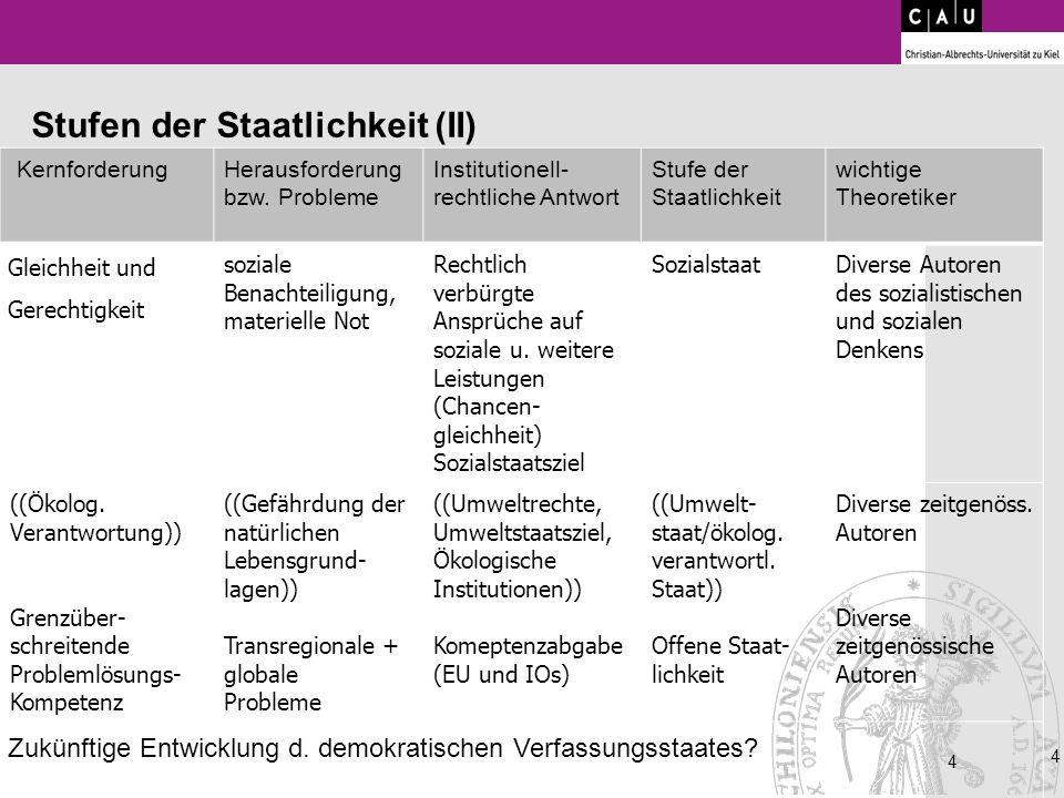 15 Autoritäre DiktaturTotalitäre Diktatur Legitimation der Herrschaftsausübung und Bestellungsmechanismus - heteronom - Ggf.