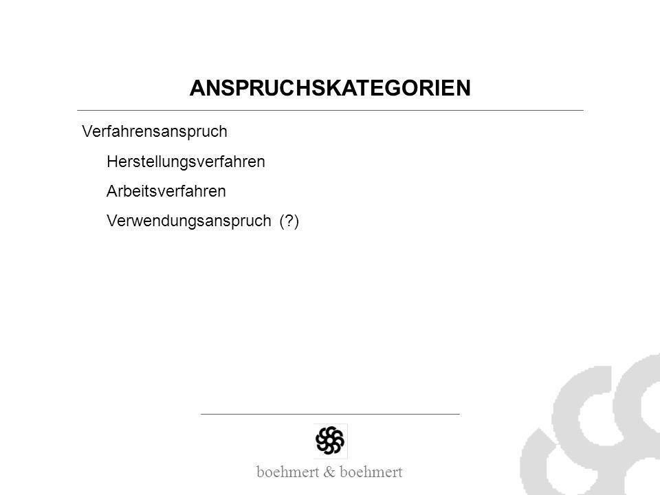 ANSPRUCHSKATEGORIEN Verfahrensanspruch Herstellungsverfahren Arbeitsverfahren Verwendungsanspruch (?)