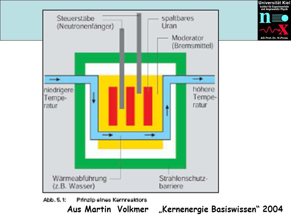Aus Martin Volkmer Kernenergie Basiswissen 2004
