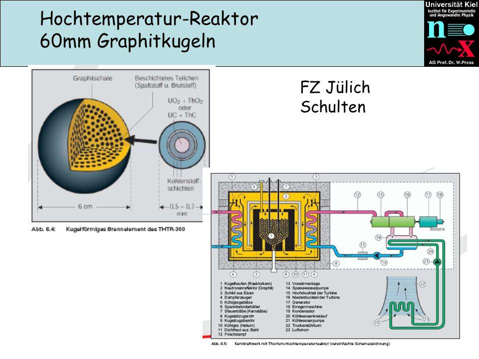 Hochtemperatur-Reaktor 60mm Graphitkugeln FZ Jülich Schulten
