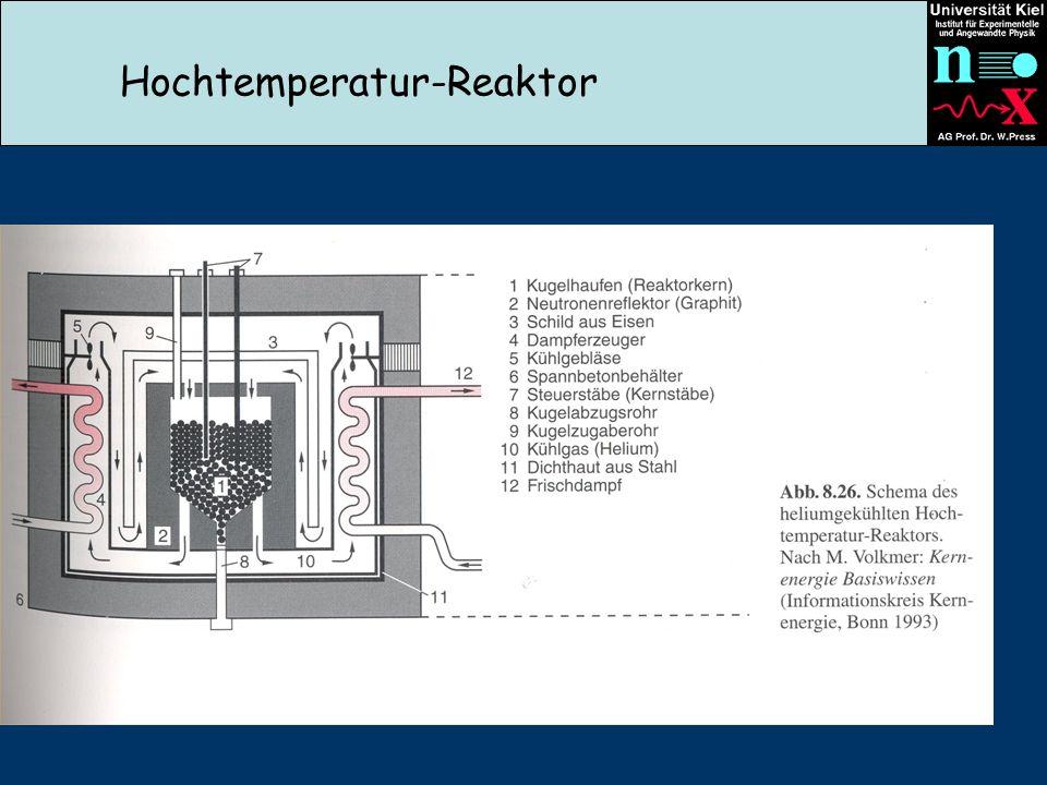 Hochtemperatur-Reaktor