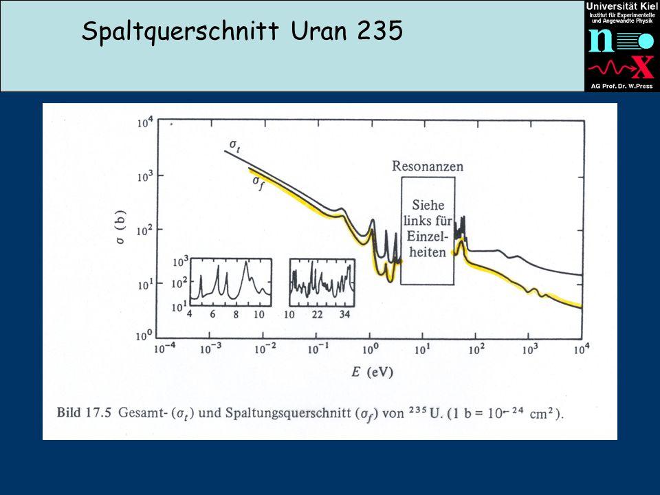 Spaltquerschnitt Uran 235