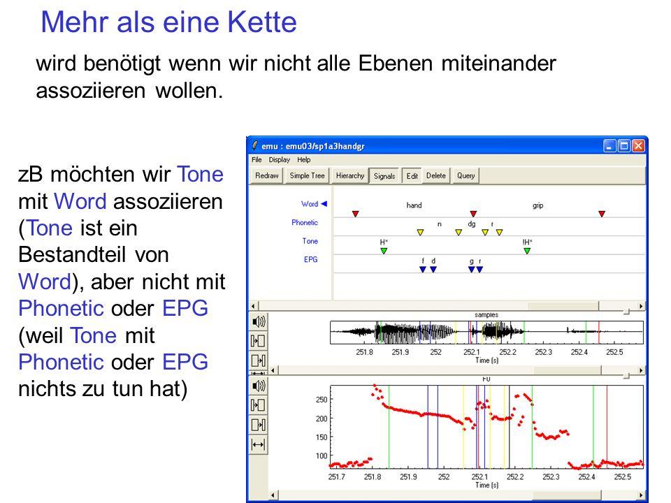 Word (S) Phonetic (S) EPG (E) Word (S) Tone (E) Zwei Ketten Tone (E) Word (S) Phonetic (S) EPG (E) entspricht