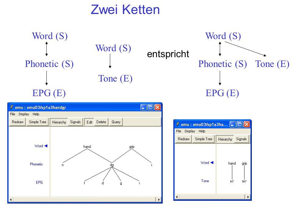 Äußerung (-) Syntax (-) Intonation (E) Wort (-) Morphem (-) Silbe(-) Tone(E) Phonem (-) Phonetic (S) EPG(E) = Type (-) = Kategorie (-) Wieviele verschiedene Ketten gibt es.