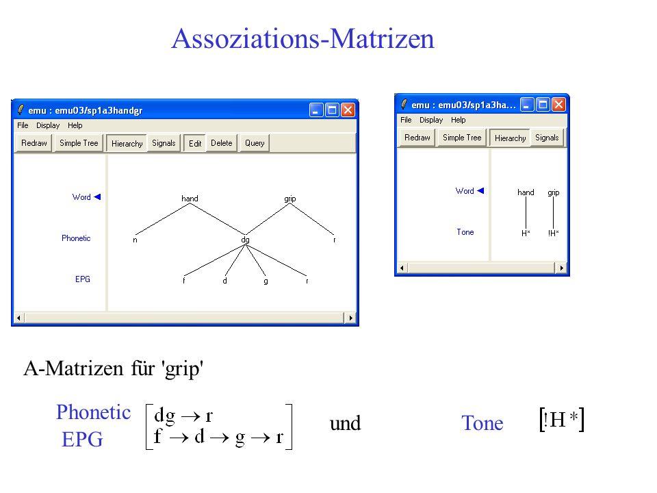 Assoziations-Matrizen A-Matrizen für grip Phonetic EPG Toneund
