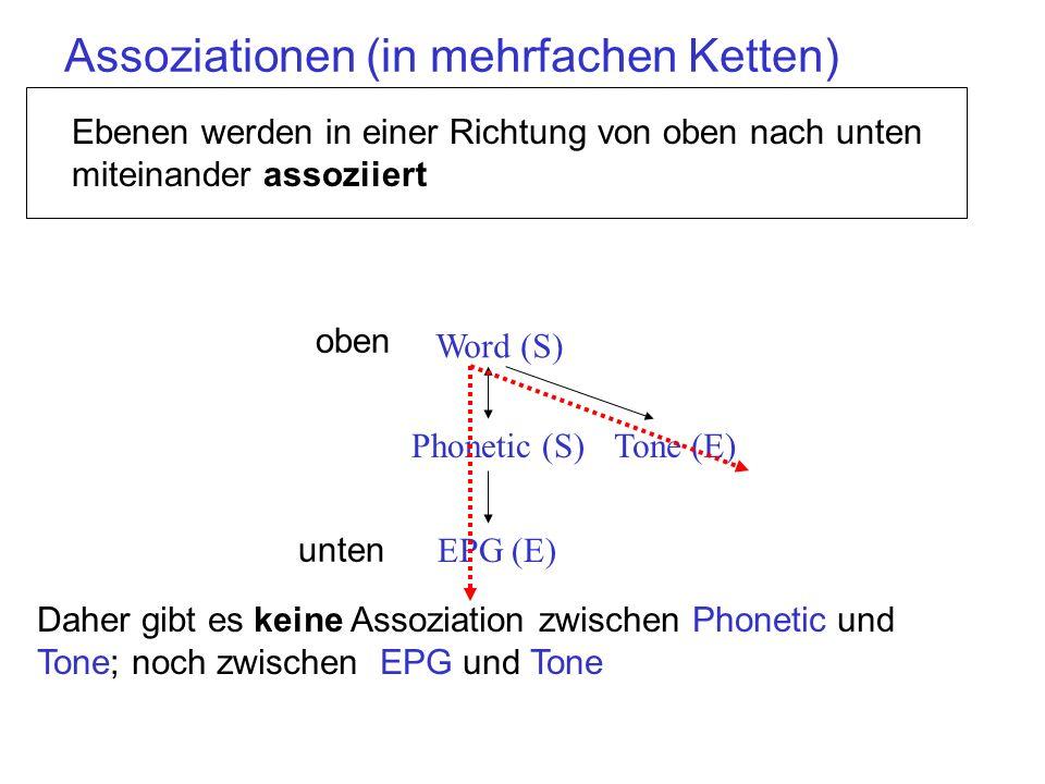 Tone (E) Word (S) Phonetic (S) EPG (E) Assoziationen (in mehrfachen Ketten) Ebenen werden in einer Richtung von oben nach unten miteinander assoziiert oben unten Daher gibt es keine Assoziation zwischen Phonetic und Tone; noch zwischen EPG und Tone