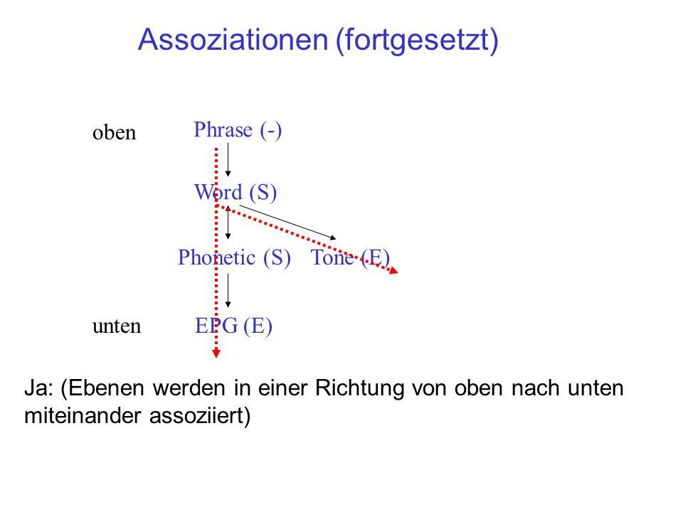 Silbe (S) Word (-) Phonetic (S) EPG (E) oben unten Phrase (-) Problem: wenn eine zeitlose Ebene mehr als einen Ausgang hat, können wir nicht mehr eindeutig bestimmen, aus welcher untergeordneten Ebene sie die Zeiten erben soll.