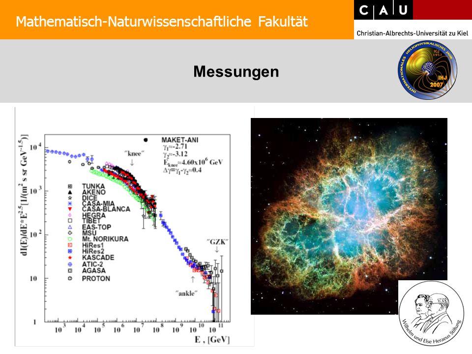 Radio- und Röntgenstrahlung Fingerabdrücke der kosmischen Strahlung Mathematisch-Naturwissenschaftliche Fakultät