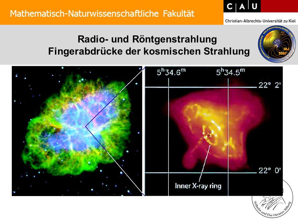 Fazit Mathematisch-Naturwissenschaftliche Fakultät Es gibt starke Hinweise auf interstellare Einflüsse auf die Erde und ihre Umgebung.