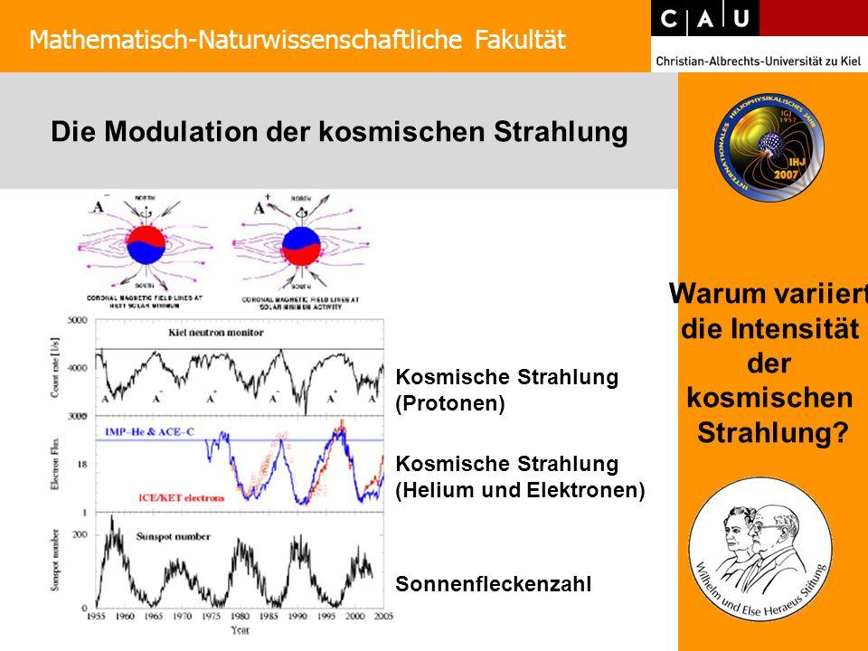 Die Heliosphäre (Modellrechnungen) Ergebnisse gasdynamischer Modelle (Ruhr-Universiität Bochum) Mathematisch-Naturwissenschaftliche Fakultät