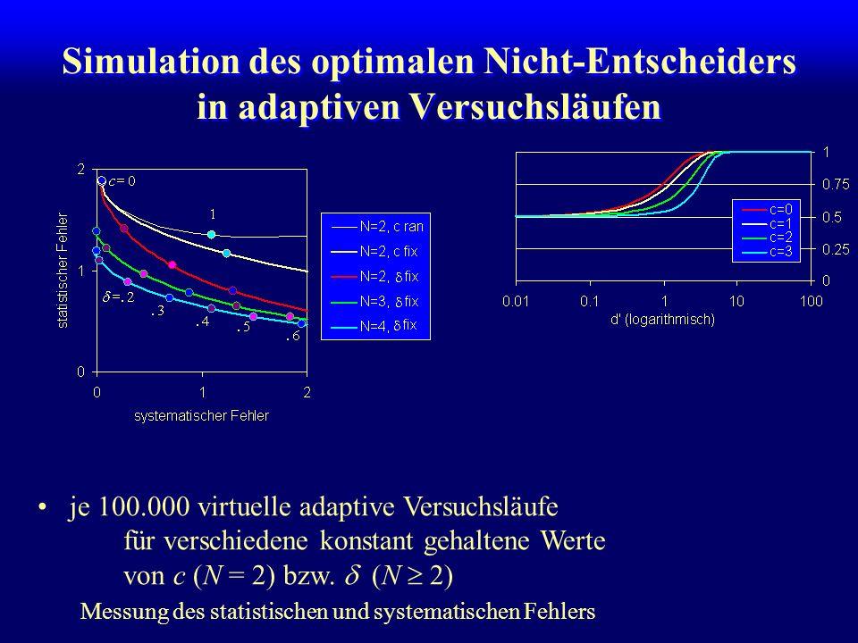 Simulation des optimalen Nicht-Entscheiders in adaptiven Versuchsläufen je 100.000 virtuelle adaptive Versuchsläufe für verschiedene konstant gehalten