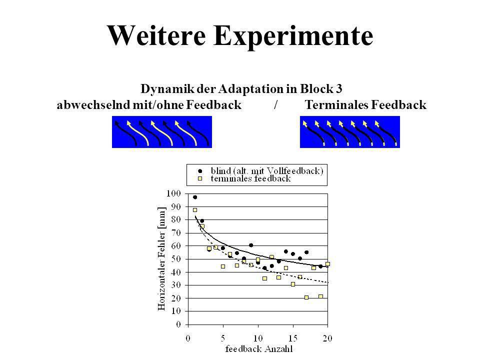 Weitere Experimente Dynamik der Adaptation in Block 3 abwechselnd mit/ohne Feedback / Terminales Feedback