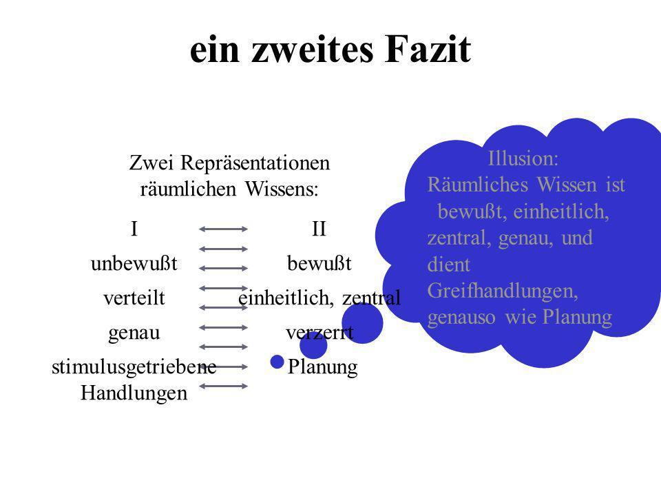Illusion: Räumliches Wissen ist bewußt, einheitlich, zentral, genau, und dient Greifhandlungen, genauso wie Planung ein zweites Fazit Zwei Repräsentat