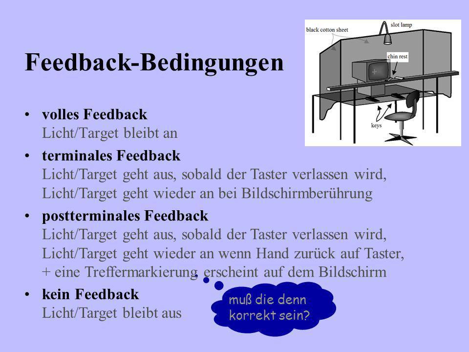 muß die denn korrekt sein? volles Feedback Licht/Target bleibt an Feedback-Bedingungen kein Feedback Licht/Target bleibt aus terminales Feedback Licht