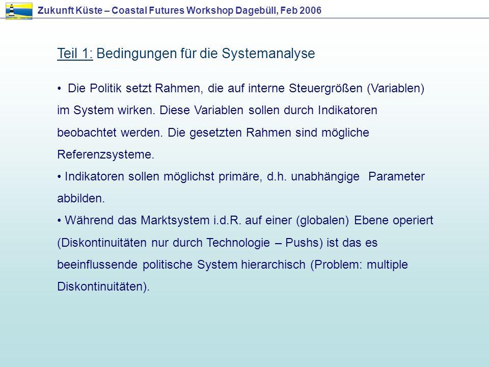 Teil 1: Bedingungen für die Systemanalyse Die Politik setzt Rahmen, die auf interne Steuergrößen (Variablen) im System wirken. Diese Variablen sollen