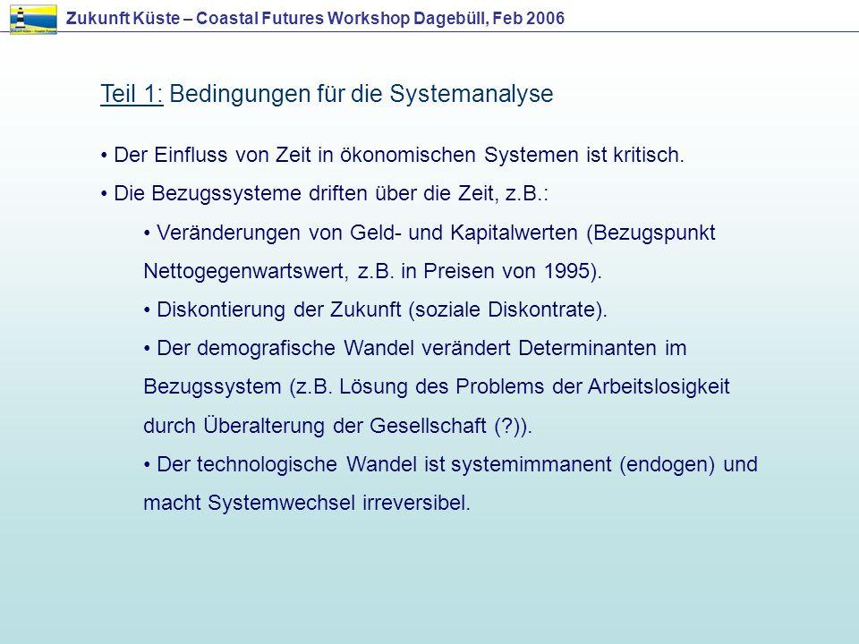 Teil 1: Bedingungen für die Systemanalyse Der Einfluss von Zeit in ökonomischen Systemen ist kritisch. Die Bezugssysteme driften über die Zeit, z.B.: