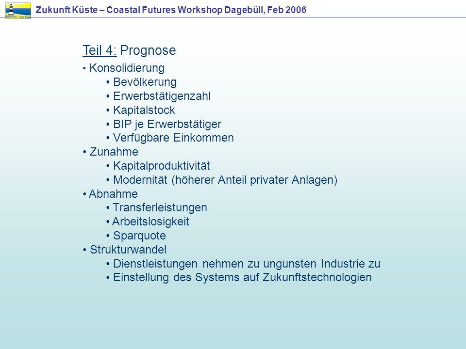 Zukunft Küste – Coastal Futures Workshop Dagebüll, Feb 2006 Teil 4: Prognose Konsolidierung Bevölkerung Erwerbstätigenzahl Kapitalstock BIP je Erwerbs