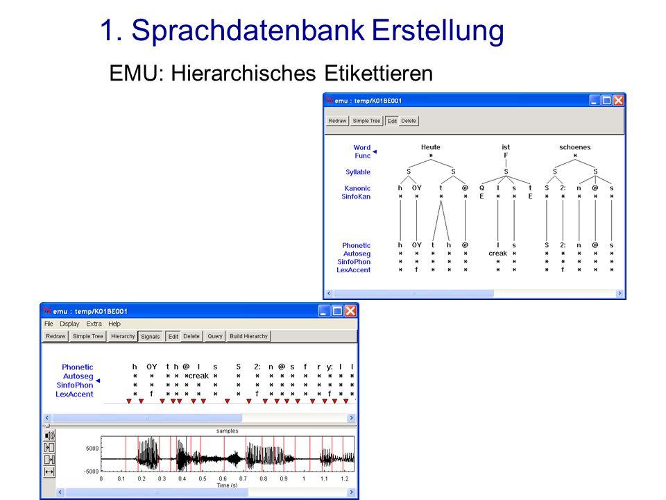 1.Sprachdatenbank Erstellung Signalverarbeitung: EMU-tkassp z.B.