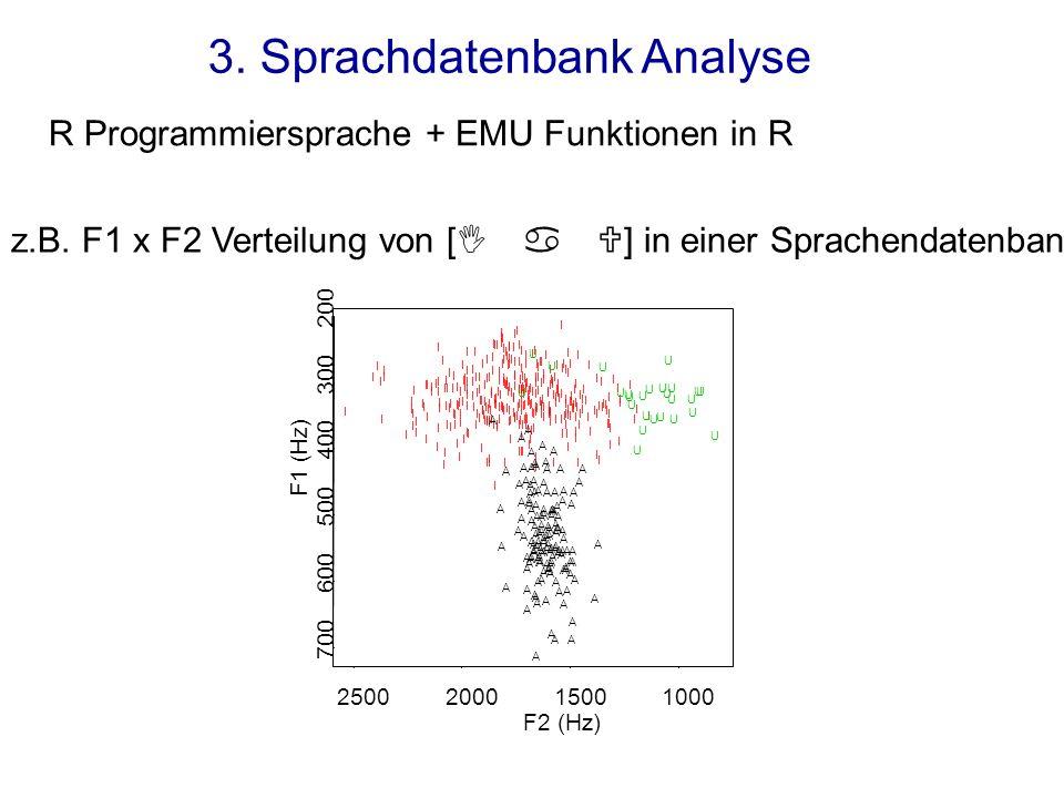 3. Sprachdatenbank Analyse R Programmiersprache + EMU Funktionen in R z.B. F1 x F2 Verteilung von [I a U] in einer Sprachendatenbank A A A A A A A A A