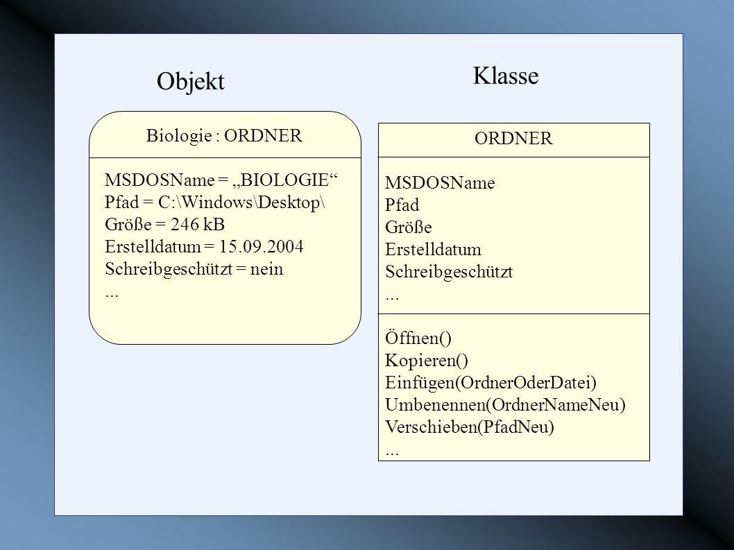 ORDNER MSDOSName Pfad Größe Erstelldatum Schreibgeschützt... Öffnen() Kopieren() Einfügen(OrdnerOderDatei) Umbenennen(OrdnerNameNeu) Verschieben(PfadN