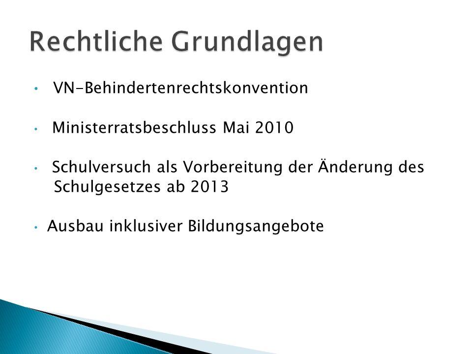 VN-Behindertenrechtskonvention Ministerratsbeschluss Mai 2010 Schulversuch als Vorbereitung der Änderung des Schulgesetzes ab 2013 Ausbau inklusiver B