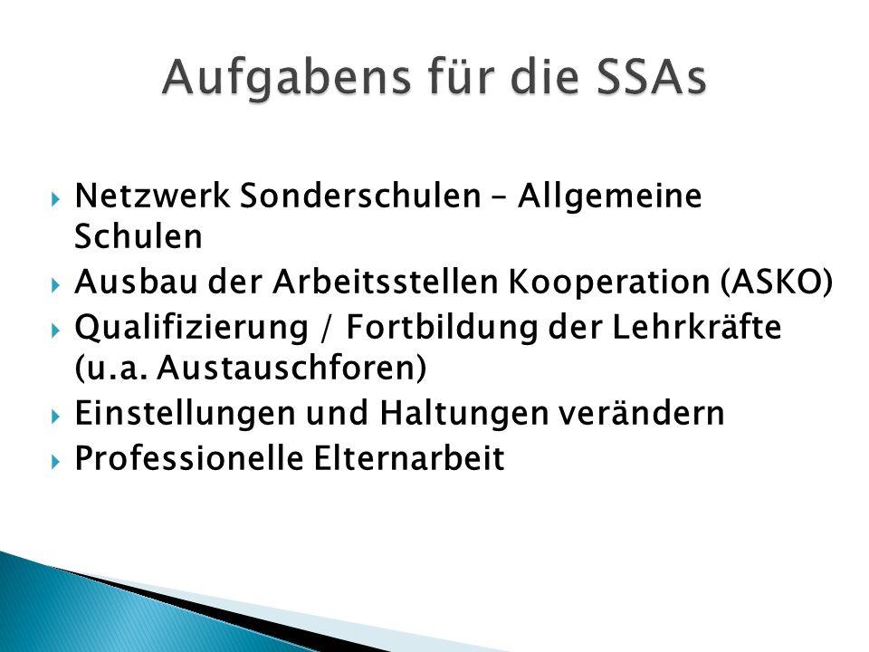 Netzwerk Sonderschulen – Allgemeine Schulen Ausbau der Arbeitsstellen Kooperation (ASKO) Qualifizierung / Fortbildung der Lehrkräfte (u.a. Austauschfo