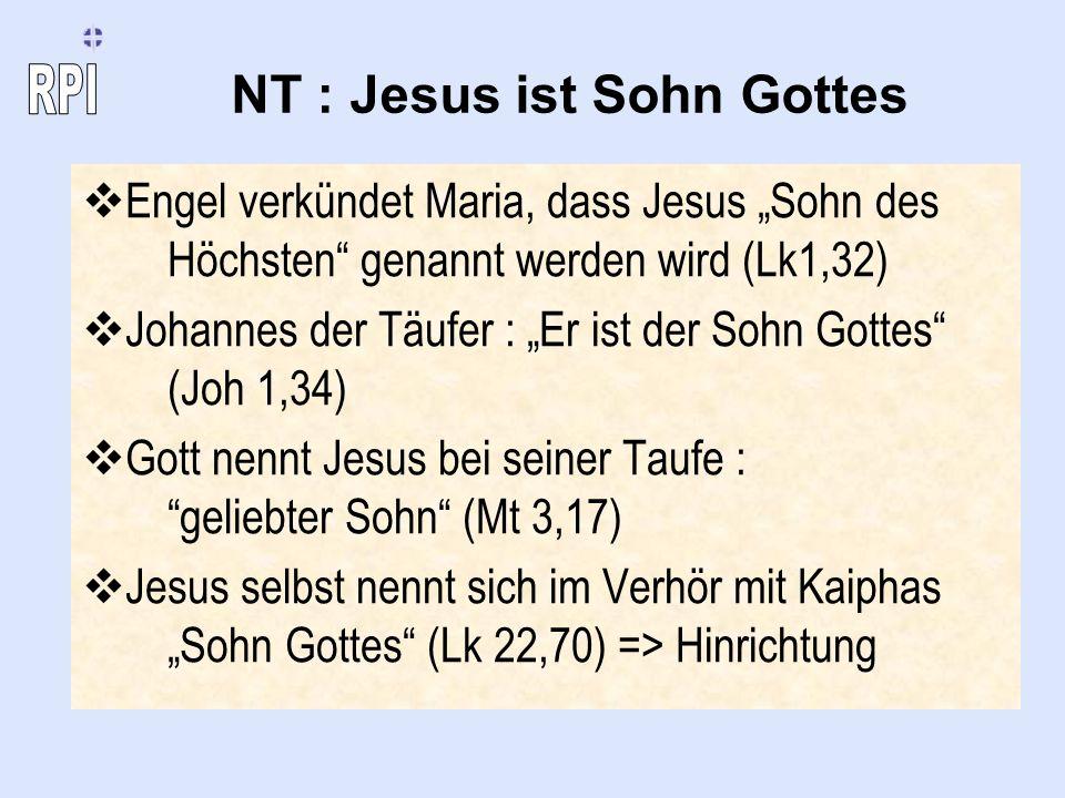 NT : Jesus ist Sohn Gottes Engel verkündet Maria, dass Jesus Sohn des Höchsten genannt werden wird (Lk1,32) Johannes der Täufer : Er ist der Sohn Gott