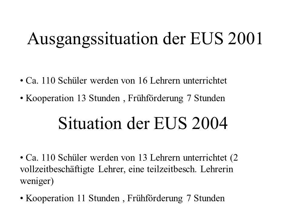 Ausgangssituation der EUS 2001 Ca. 110 Schüler werden von 16 Lehrern unterrichtet Kooperation 13 Stunden, Frühförderung 7 Stunden Situation der EUS 20