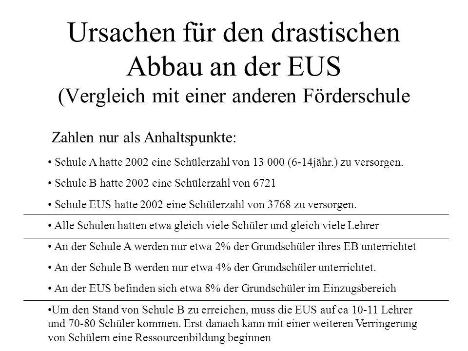 Ursachen für den drastischen Abbau an der EUS (Vergleich mit einer anderen Förderschule Schule A hatte 2002 eine Schülerzahl von 13 000 (6-14jähr.) zu