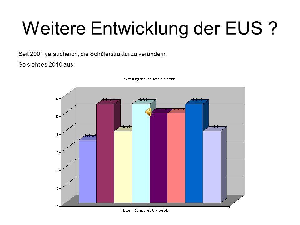 Weitere Entwicklung der EUS ? Seit 2001 versuche ich, die Schülerstruktur zu verändern. So sieht es 2010 aus:
