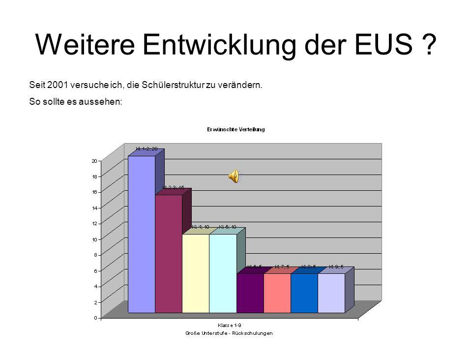 Weitere Entwicklung der EUS .Seit 2001 versuche ich, die Schülerstruktur zu verändern.