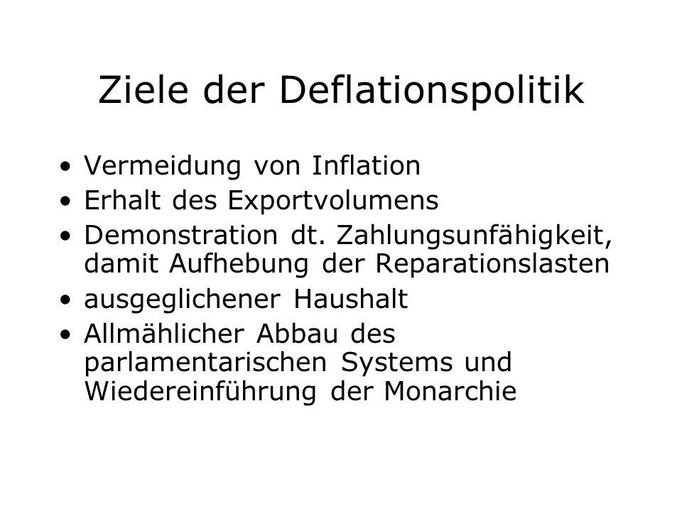 Ziele der Deflationspolitik Vermeidung von Inflation Erhalt des Exportvolumens Demonstration dt. Zahlungsunfähigkeit, damit Aufhebung der Reparationsl