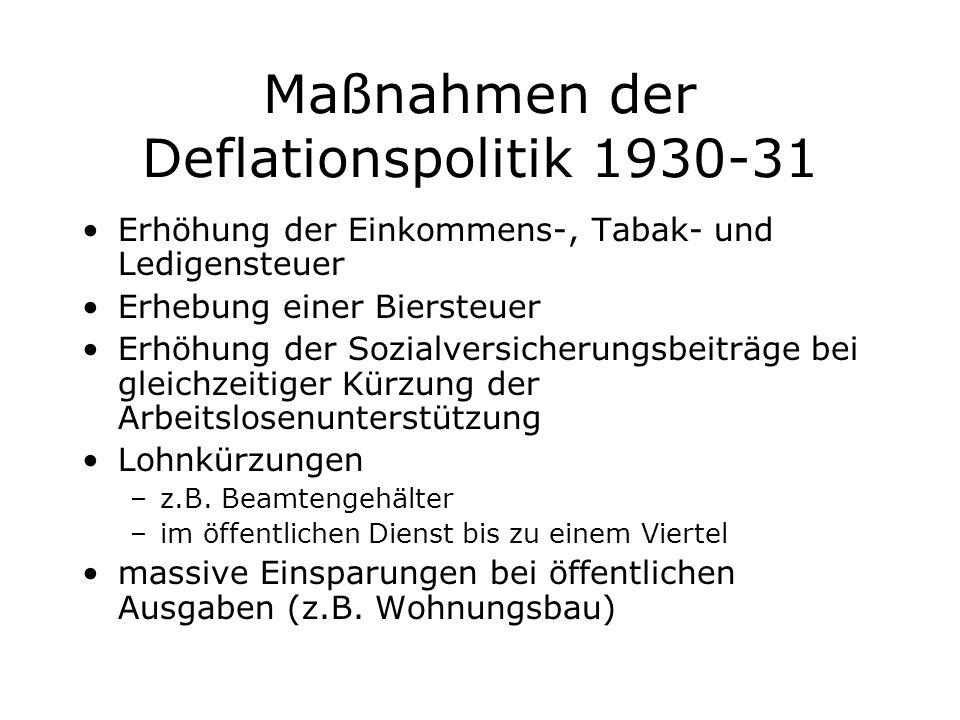 Maßnahmen der Deflationspolitik 1930-31 Erhöhung der Einkommens-, Tabak- und Ledigensteuer Erhebung einer Biersteuer Erhöhung der Sozialversicherungsb