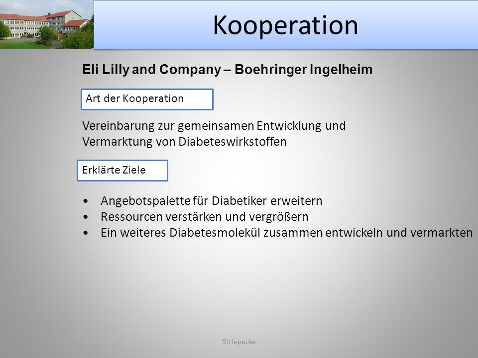 Kooperation Striepecke Eli Lilly and Company – Boehringer Ingelheim Vereinbarung zur gemeinsamen Entwicklung und Vermarktung von Diabeteswirkstoffen A