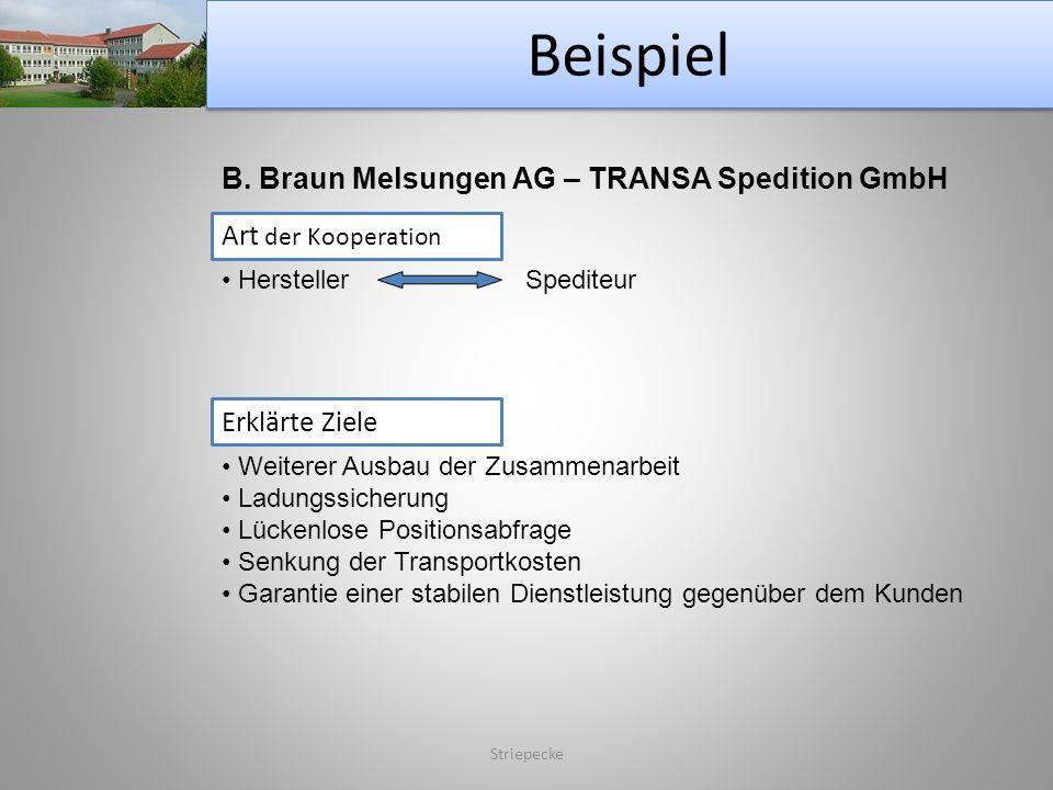 Beispiel Striepecke B. Braun Melsungen AG – TRANSA Spedition GmbH Art der Kooperation Hersteller Spediteur Erklärte Ziele Weiterer Ausbau der Zusammen