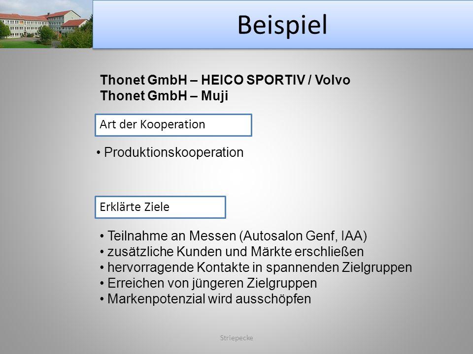 Beispiel Striepecke Thonet GmbH – HEICO SPORTIV / Volvo Thonet GmbH – Muji Art der Kooperation Erklärte Ziele Teilnahme an Messen (Autosalon Genf, IAA