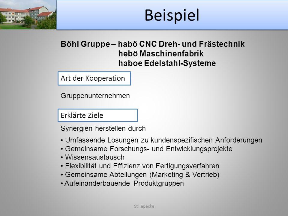 Beispiel Striepecke Böhl Gruppe – habö CNC Dreh- und Frästechnik hebö Maschinenfabrik haboe Edelstahl-Systeme Art der Kooperation Gruppenunternehmen E