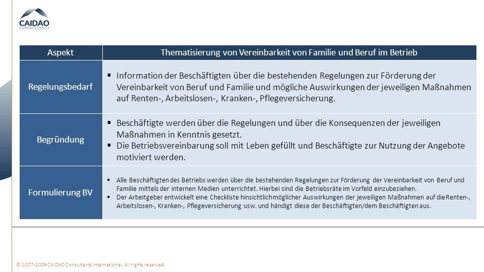 © 2007-2009 CAIDAO Consultants International. All rights reserved. Thematisierung von Vereinbarkeit von Familie und Beruf im Betrieb Information der B