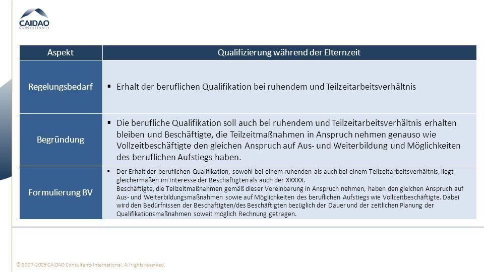 © 2007-2009 CAIDAO Consultants International. All rights reserved. Qualifizierung während der Elternzeit Erhalt der beruflichen Qualifikation bei ruhe