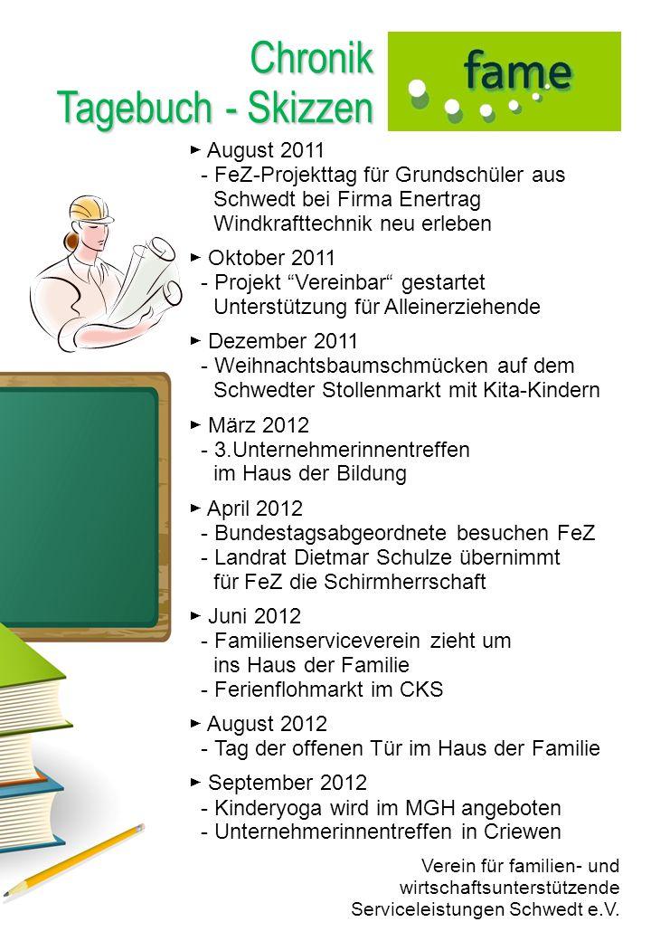 Chronik Tagebuch - Skizzen August 2011 - FeZ-Projekttag für Grundschüler aus Schwedt bei Firma Enertrag Windkrafttechnik neu erleben Oktober 2011 - Pr