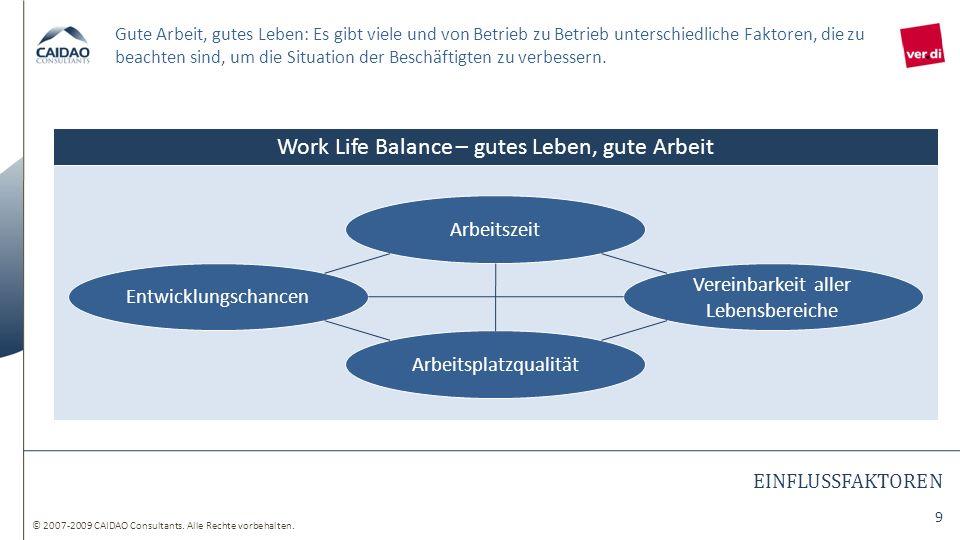 © 2007-2009 CAIDAO Consultants. Alle Rechte vorbehalten. Work Life Balance – gutes Leben, gute Arbeit 9 EINFLUSSFAKTOREN Gute Arbeit, gutes Leben: Es