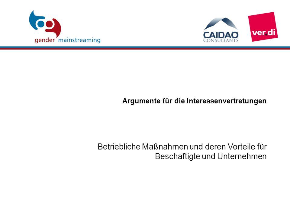 Argumente für die Interessenvertretungen Betriebliche Maßnahmen und deren Vorteile für Beschäftigte und Unternehmen