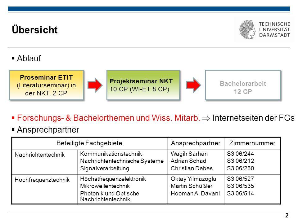 2 Übersicht Ablauf Forschungs- & Bachelorthemen und Wiss.