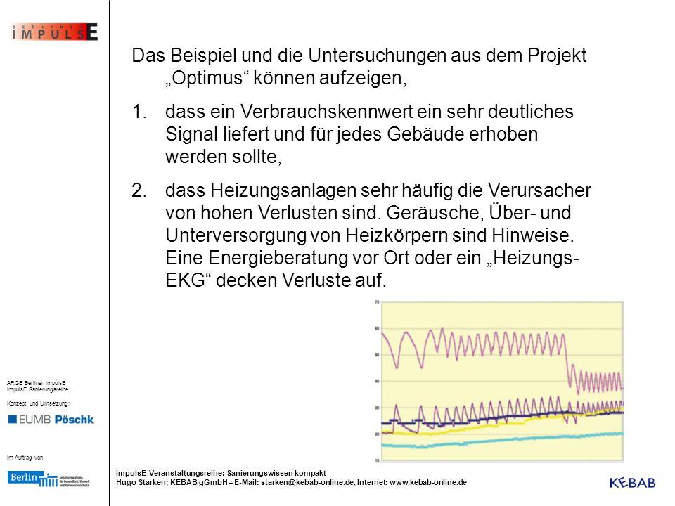 Im Auftrag von ARGE Berliner ImpulsE ImpulsE Sanierungsreihe Konzept und Umsetzung: ImpulsE-Veranstaltungsreihe: Sanierungswissen kompakt Hugo Starken