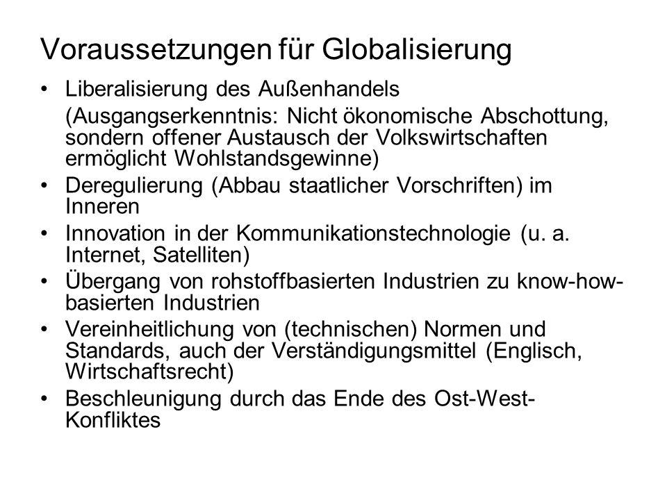 Voraussetzungen für Globalisierung Liberalisierung des Außenhandels (Ausgangserkenntnis: Nicht ökonomische Abschottung, sondern offener Austausch der
