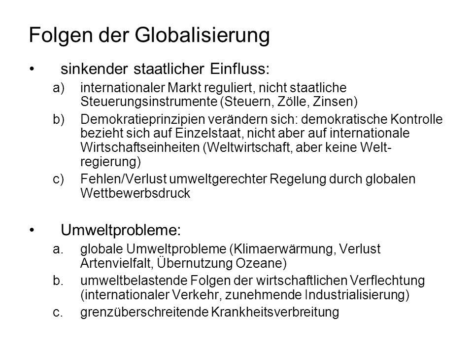 Folgen der Globalisierung sinkender staatlicher Einfluss: a)internationaler Markt reguliert, nicht staatliche Steuerungsinstrumente (Steuern, Zölle, Z