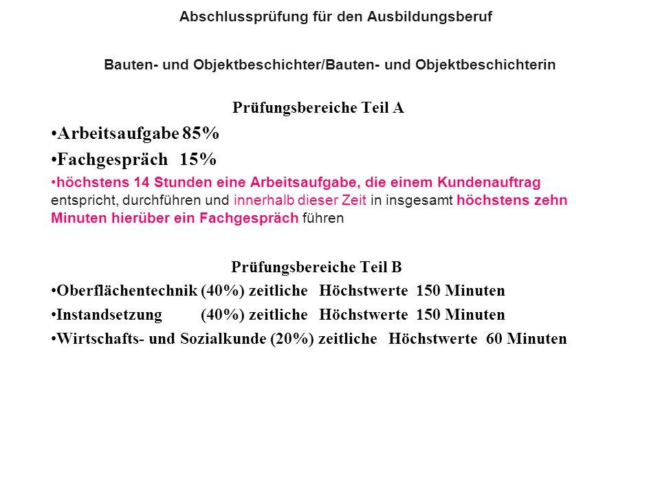 Abschlussprüfung für den Ausbildungsberuf Bauten- und Objektbeschichter/Bauten- und Objektbeschichterin Prüfungsbereiche Teil A Arbeitsaufgabe 85% Fac
